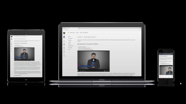 WF Business School Online